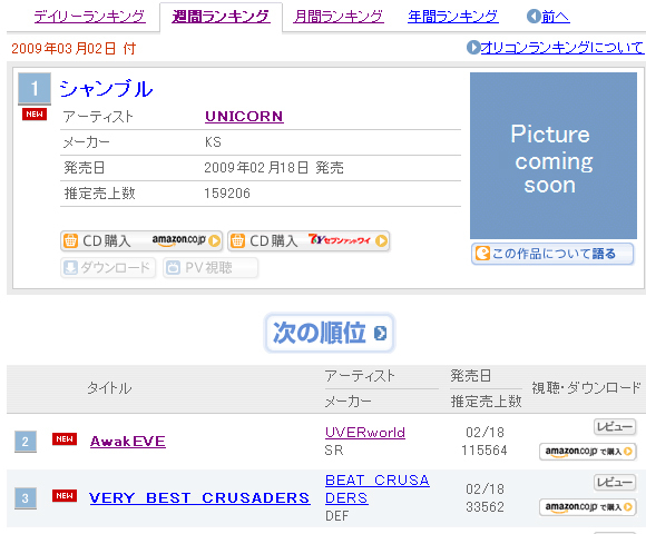 AwakEVE,  2do lugar en el Oricon Semanal Oricon_20090302w-ba6c50